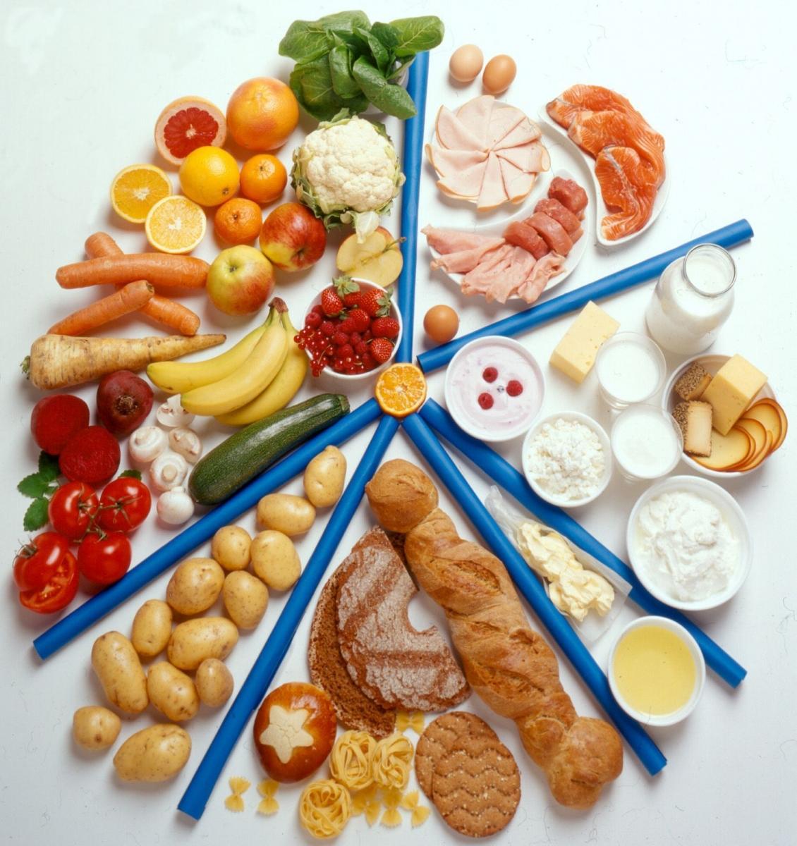 Жиры углеводная диета
